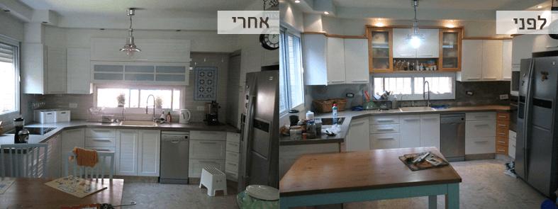 חידוש דלתות מטבח מחיר